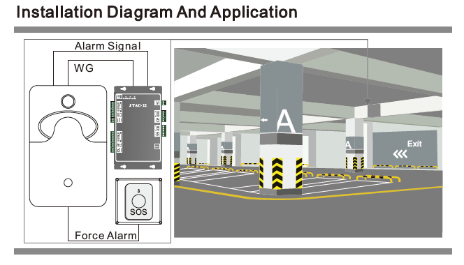 AS-2 2 45g Alarm System,Wiegand Interface Which Can Work With Access  Control System